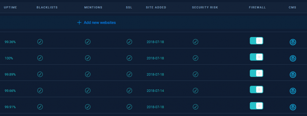 WebARX Security Dashboard site overview